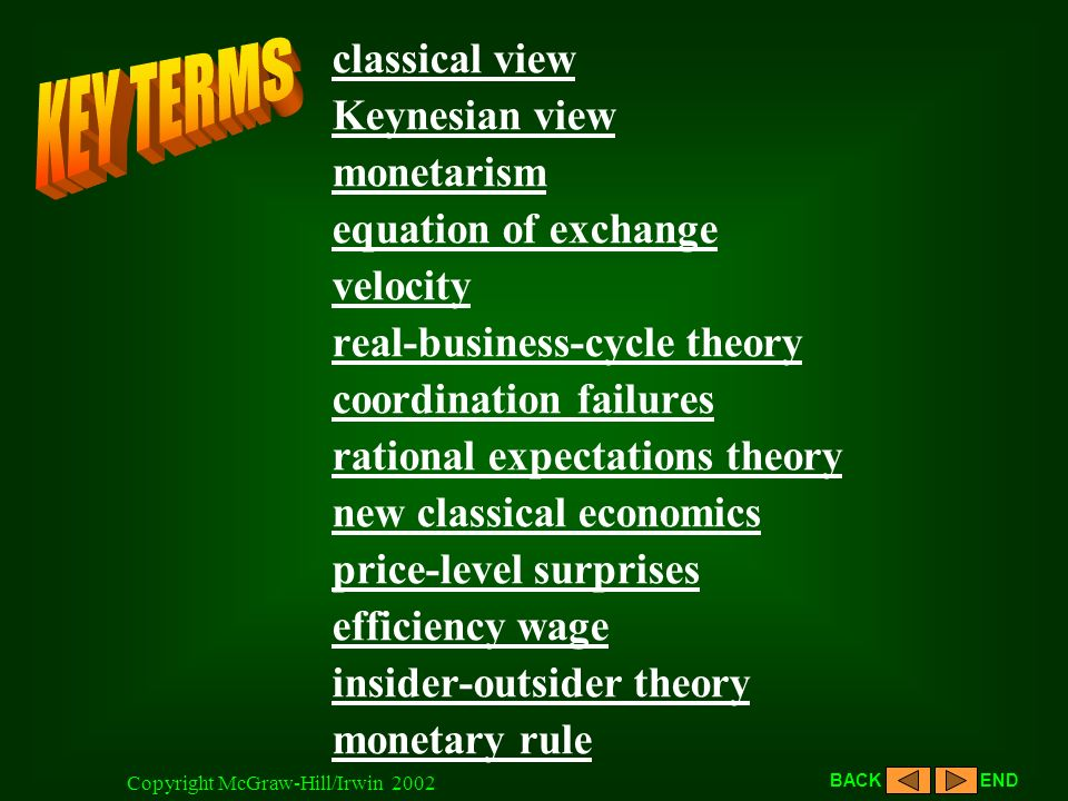 19 - 22 Copyright McGraw-Hill/Irwin, 2002 Classical Economics and Keynes Classical Theory Keynesian View Causes of Macro Instability Real Business Cycle View Does the Economy Self- Correct.