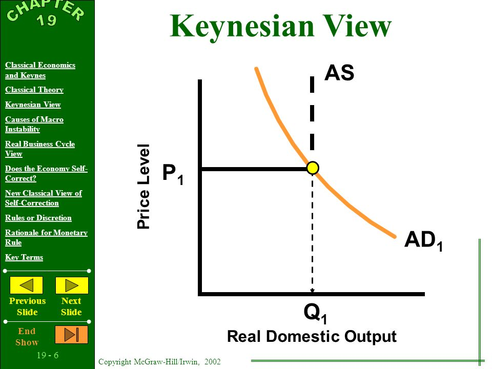 19 - 5 Copyright McGraw-Hill/Irwin, 2002 Classical Economics and Keynes Classical Theory Keynesian View Causes of Macro Instability Real Business Cycle View Does the Economy Self- Correct.