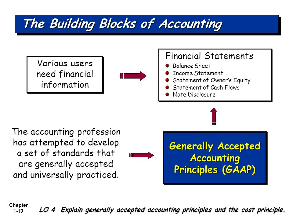 Chapter 1-10 Various users need financial information The accounting profession has attempted to develop a set of standards that are generally accepte