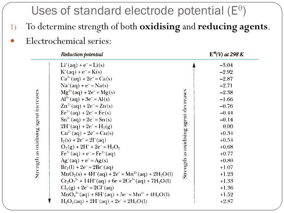 Uses of standard electrode potential (E ) 1) To determine strength of both oxidising and reducing agents. Electrochemical series: