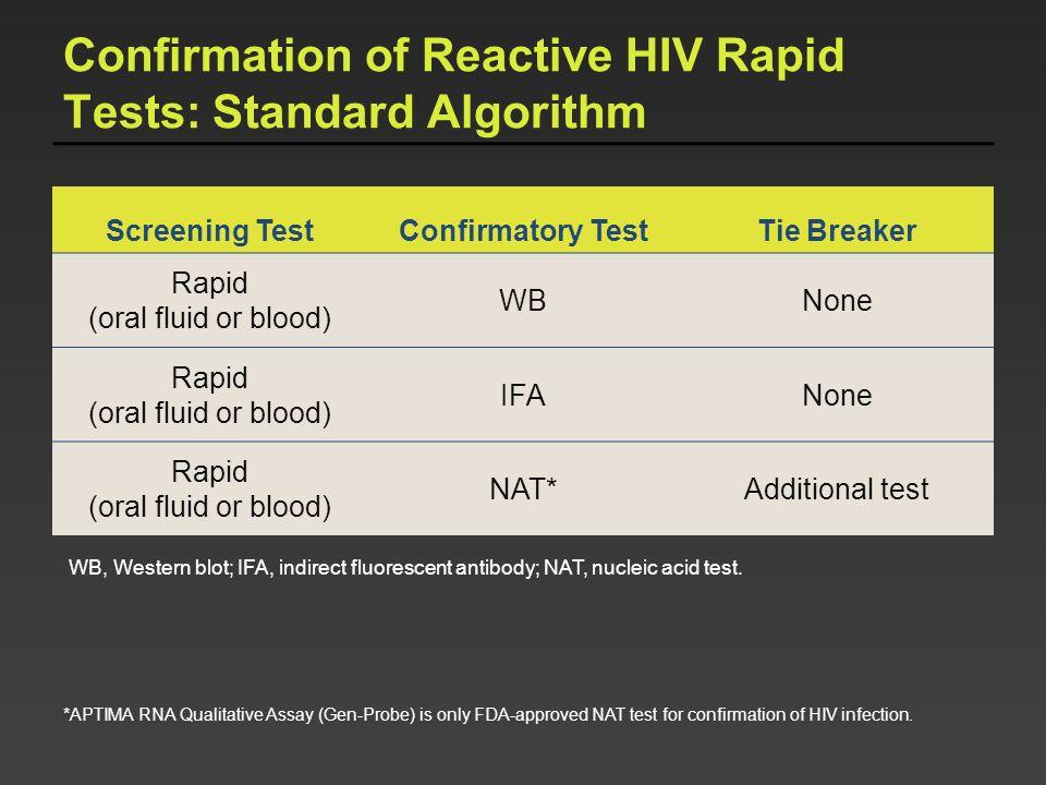 Confirmation of Reactive HIV Rapid Tests: Standard Algorithm Screening TestConfirmatory TestTie Breaker Rapid (oral fluid or blood) WBNone Rapid (oral
