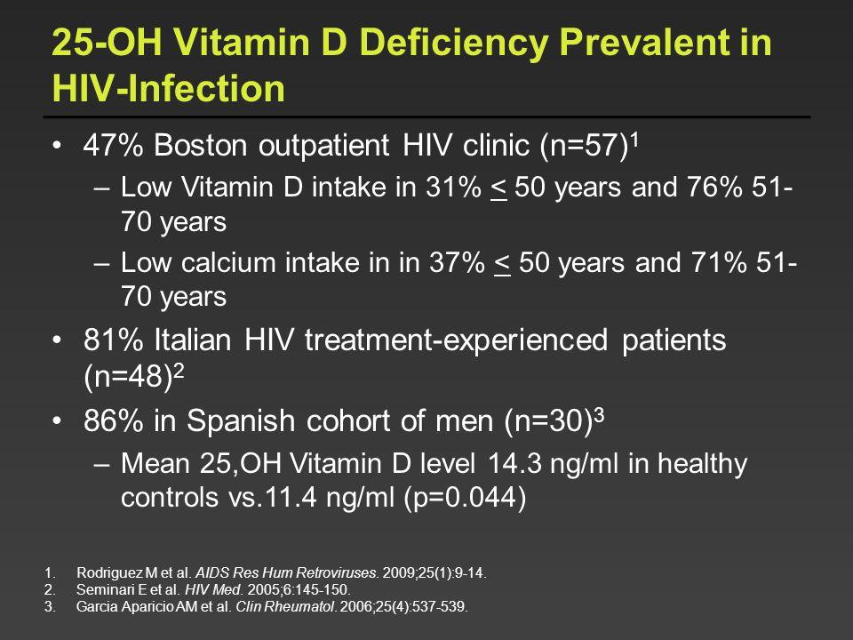 25-OH Vitamin D Deficiency Prevalent in HIV-Infection 1.Rodriguez M et al. AIDS Res Hum Retroviruses. 2009;25(1):9-14. 2.Seminari E et al. HIV Med. 20
