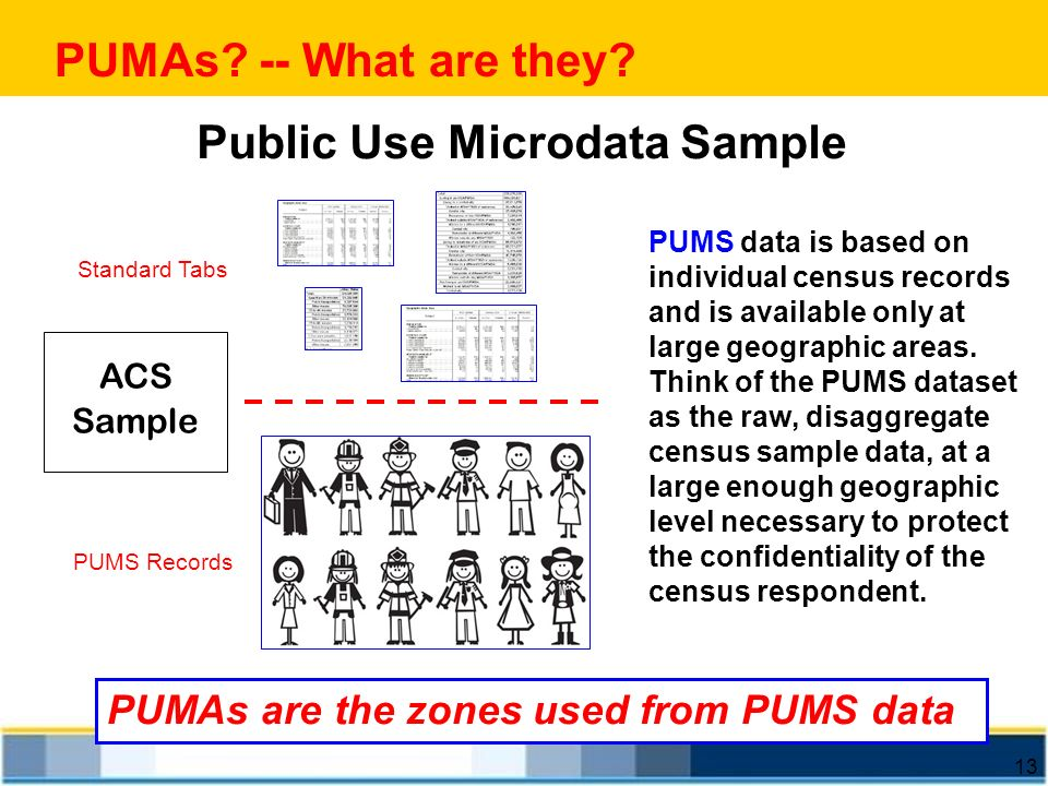 13 PUMAs? -- What are they? PUMAs are the zones used from PUMS data Public Use Microdata Sample PUMS data is based on individual census records and is