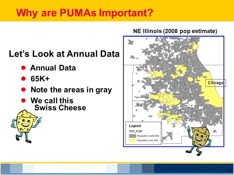 14 Why are PUMAs Important? Lets Look at Annual Data Annual Data 65K+ Note the areas in gray We call this Swiss Cheese NE Illinois (2008 pop estimate)