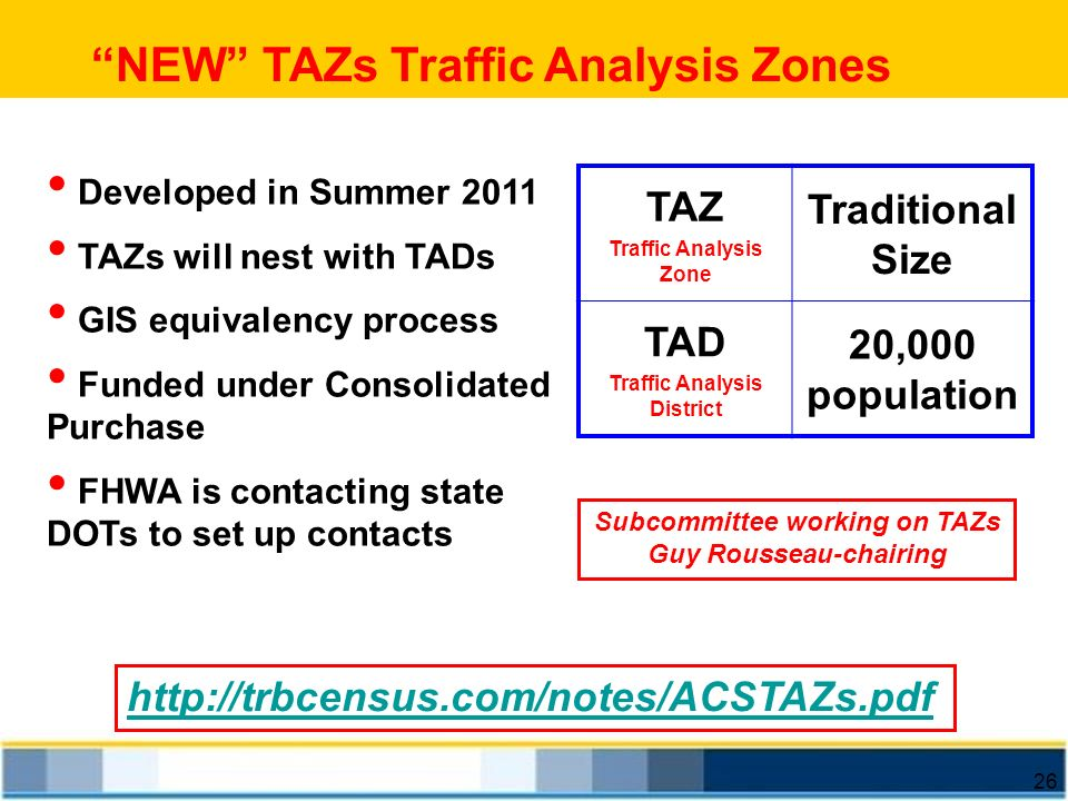 26 NEW TAZs Traffic Analysis Zones http://trbcensus.com/notes/ACSTAZs.pdf Developed in Summer 2011 TAZs will nest with TADs GIS equivalency process Fu