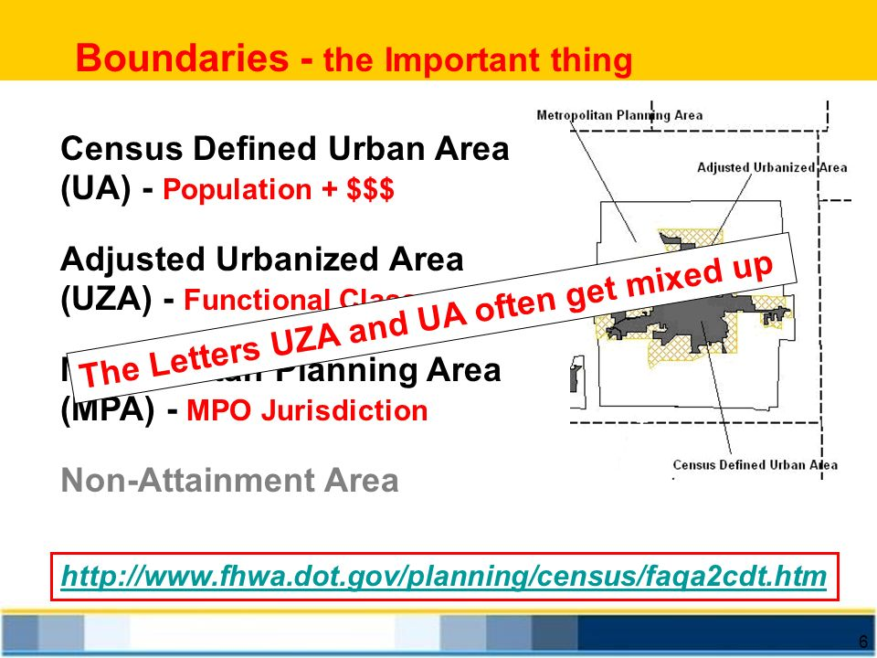 6 Boundaries - the Important thing http://www.fhwa.dot.gov/planning/census/faqa2cdt.htm Census Defined Urban Area (UA) - Population + $$$ Adjusted Urb