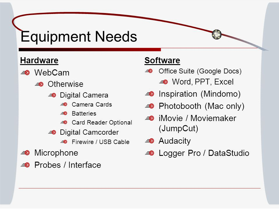 Equipment Needs Hardware WebCam Otherwise Digital Camera Camera Cards Batteries Card Reader Optional Digital Camcorder Firewire / USB Cable Microphone Probes / Interface Software Office Suite (Google Docs) Word, PPT, Excel Inspiration (Mindomo) Photobooth (Mac only) iMovie / Moviemaker (JumpCut) Audacity Logger Pro / DataStudio