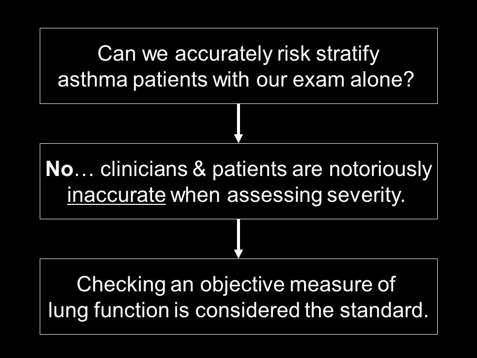 Can we accurately risk stratify asthma patients with our exam alone? No… clinicians & patients are notoriously inaccurate when assessing severity. Che