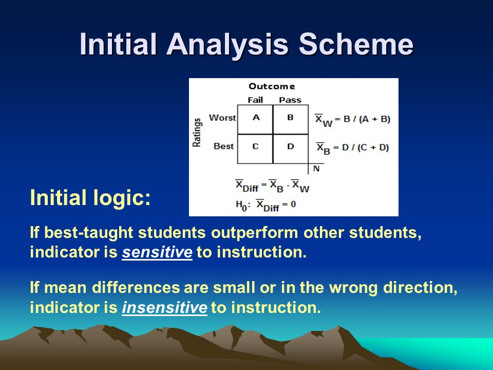Initial Analysis Scheme Initial logic: If best-taught students outperform other students, indicator is sensitive to instruction.