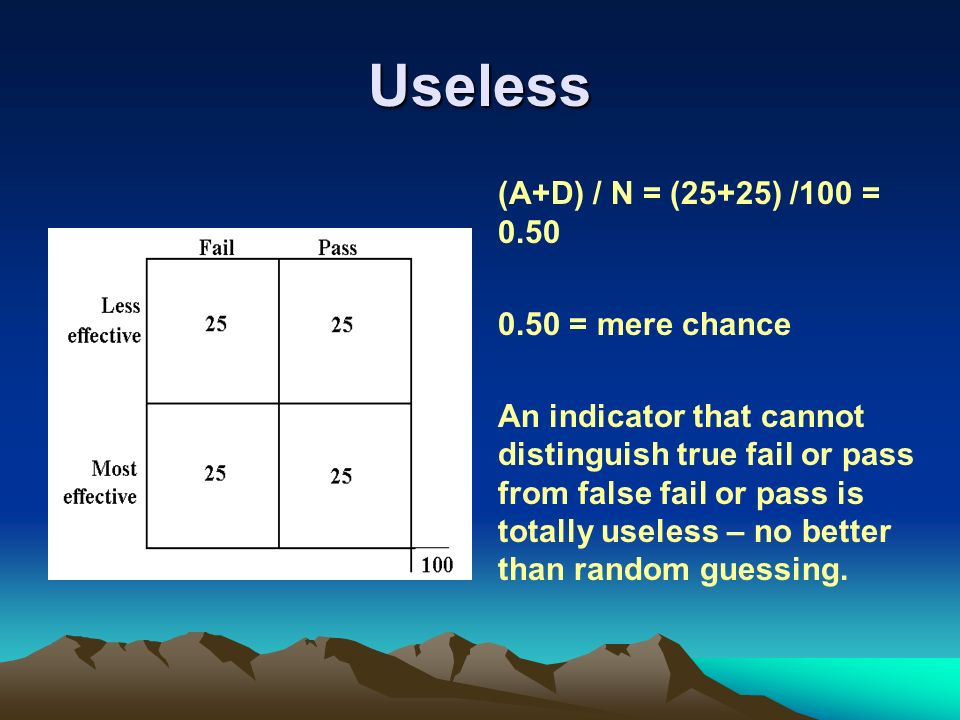 Useless (A+D) / N = (25+25) /100 = 0.50 0.50 = mere chance An indicator that cannot distinguish true fail or pass from false fail or pass is totally useless – no better than random guessing.