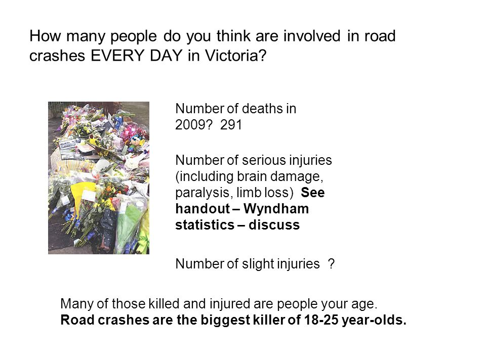 How many people do you think are involved in road crashes EVERY DAY in Victoria.