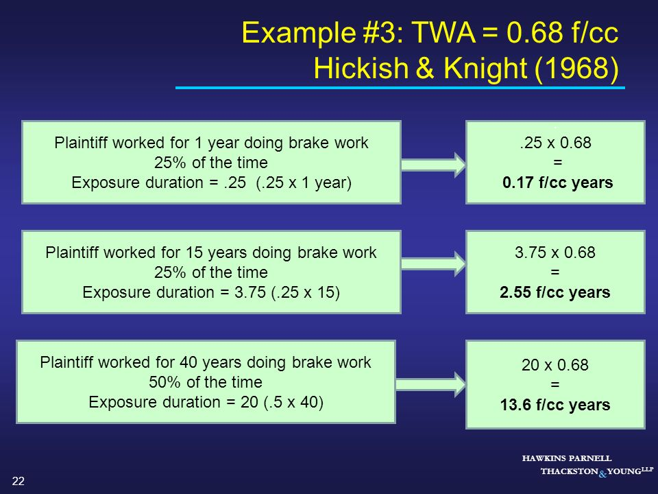 22 HAWKINS PARNELL THACKSTON & YOUNG LLP Plaintiff worked for 1 year doing brake work 25% of the time Exposure duration =.25 (.25 x 1 year) Plaintiff