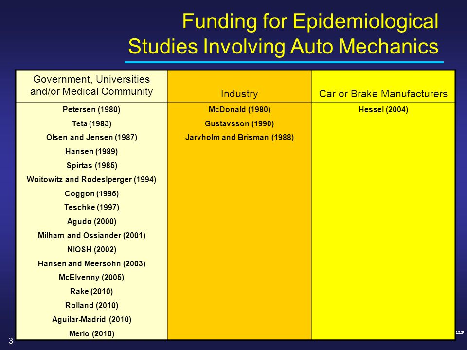 3 HAWKINS PARNELL THACKSTON & YOUNG LLP Funding for Epidemiological Studies Involving Auto Mechanics Government, Universities and/or Medical Community