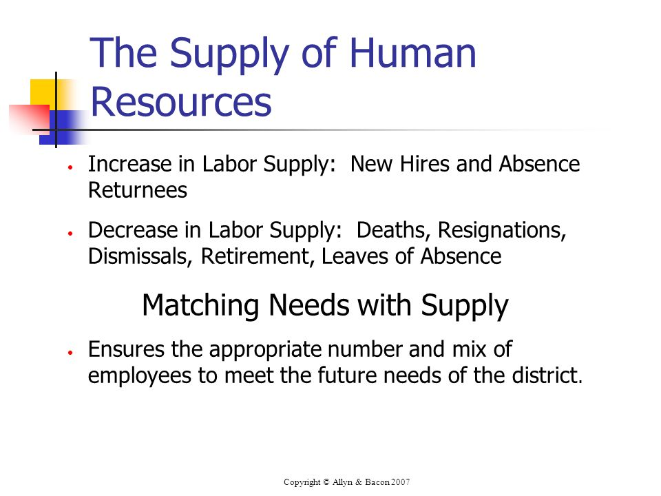 Copyright © Allyn & Bacon 2007 The Supply of Human Resources Increase in Labor Supply: New Hires and Absence Returnees Decrease in Labor Supply: Death
