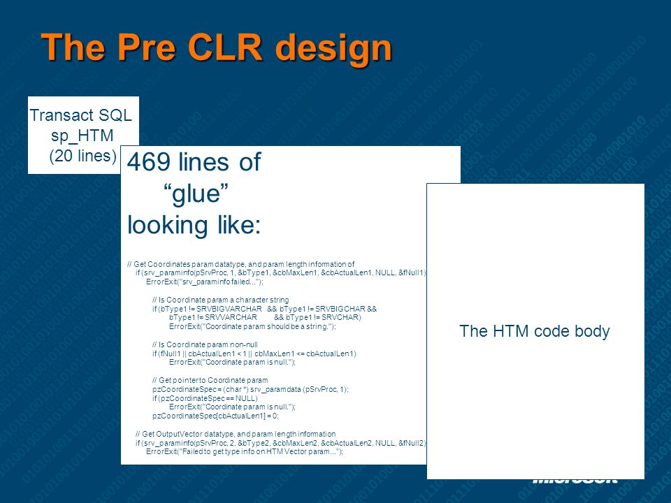 The Pre CLR design Transact SQL sp_HTM (20 lines) 469 lines of glue looking like: // Get Coordinates param datatype, and param length information of if (srv_paraminfo(pSrvProc, 1, &bType1, &cbMaxLen1, &cbActualLen1, NULL, &fNull1) == FAIL) ErrorExit( srv_paraminfo failed... ); // Is Coordinate param a character string if (bType1 != SRVBIGVARCHAR && bType1 != SRVBIGCHAR && bType1 != SRVVARCHAR && bType1 != SRVCHAR) ErrorExit( Coordinate param should be a string. ); // Is Coordinate param non-null if (fNull1 || cbActualLen1 < 1 || cbMaxLen1 <= cbActualLen1) ErrorExit( Coordinate param is null. ); // Get pointer to Coordinate param pzCoordinateSpec = (char *) srv_paramdata (pSrvProc, 1); if (pzCoordinateSpec == NULL) ErrorExit( Coordinate param is null. ); pzCoordinateSpec[cbActualLen1] = 0; // Get OutputVector datatype, and param length information if (srv_paraminfo(pSrvProc, 2, &bType2, &cbMaxLen2, &cbActualLen2, NULL, &fNull2) == FAIL) ErrorExit( Failed to get type info on HTM Vector param... ); The HTM code body