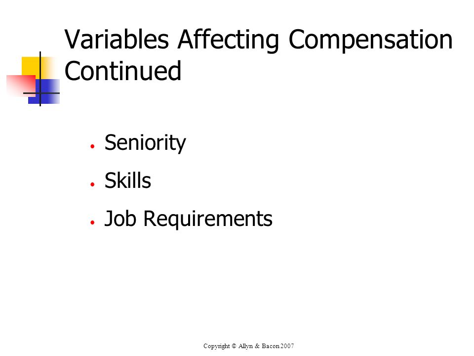 Copyright © Allyn & Bacon 2007 Types of Compensation Intrinsic Participation in Policy Making Discretion Responsibility Professional Development