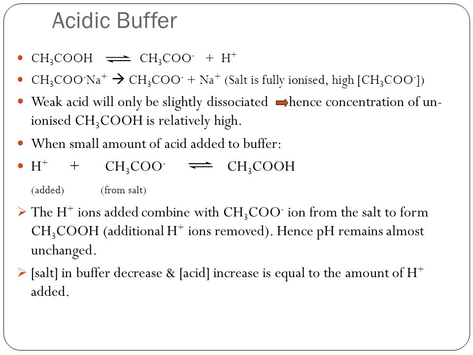 Acidic Buffer CH 3 COOH CH 3 COO - + H + CH 3 COO - Na + CH 3 COO - + Na + (Salt is fully ionised, high [CH 3 COO - ]) Weak acid will only be slightly