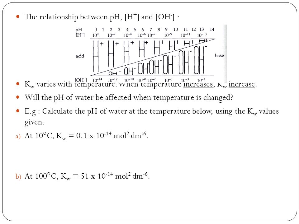 Hydrolysis of Salts Salt ofSolution formed in water Reaction (example) Weak acid & weak base Neutral solutionCH 3 COONH 4 (aq) CH 3 COO - (aq) + NH 4 + (aq) -CH 3 COO - ions react with H + from water to form CH 3 COOH.