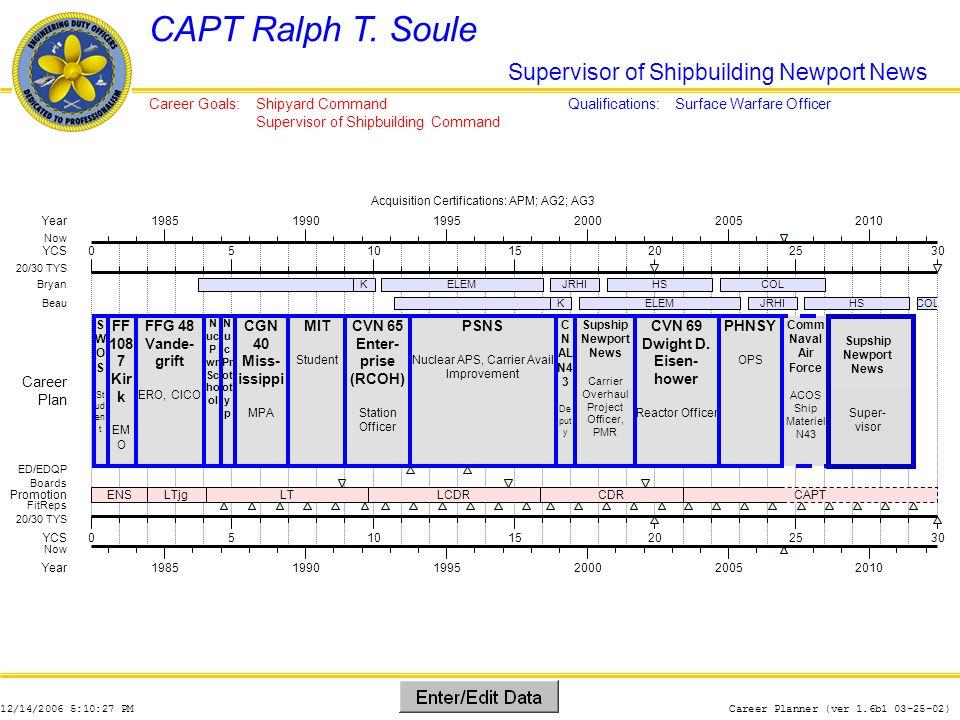 Supship Newport News Super- visor