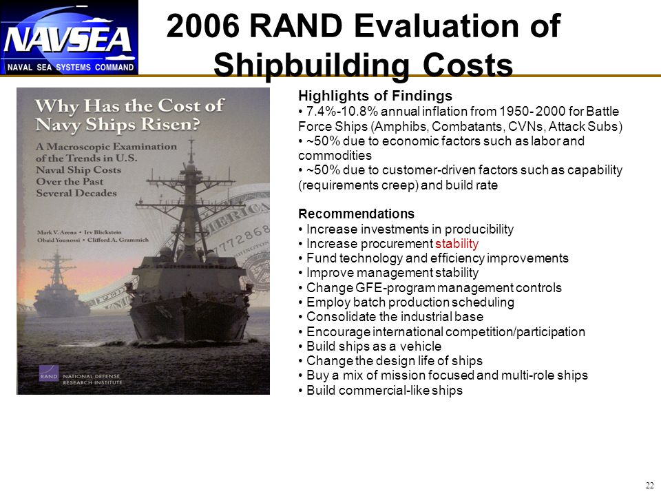 22 2006 RAND Evaluation of Shipbuilding Costs Highlights of Findings 7.4%-10.8% annual inflation from 1950- 2000 for Battle Force Ships (Amphibs, Combatants, CVNs, Attack Subs) ~50% due to economic factors such as labor and commodities ~50% due to customer-driven factors such as capability (requirements creep) and build rate Recommendations Increase investments in producibility Increase procurement stability Fund technology and efficiency improvements Improve management stability Change GFE-program management controls Employ batch production scheduling Consolidate the industrial base Encourage international competition/participation Build ships as a vehicle Change the design life of ships Buy a mix of mission focused and multi-role ships Build commercial-like ships