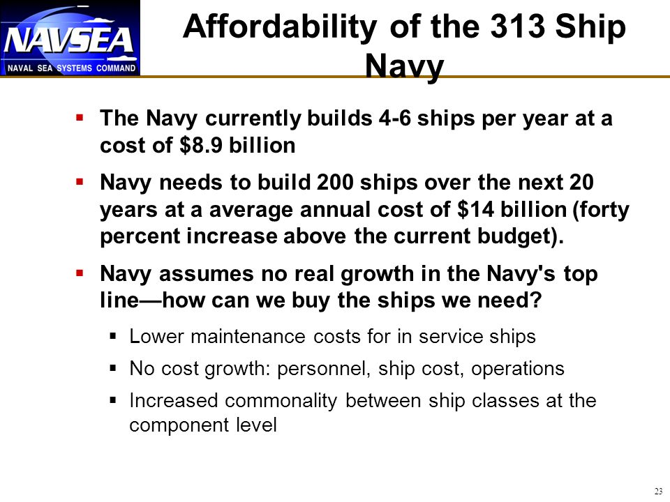 23 Affordability of the 313 Ship Navy The Navy currently builds 4-6 ships per year at a cost of $8.9 billion Navy needs to build 200 ships over the next 20 years at a average annual cost of $14 billion (forty percent increase above the current budget).