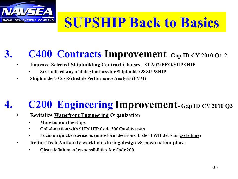 30 SUPSHIP Back to Basics 3.
