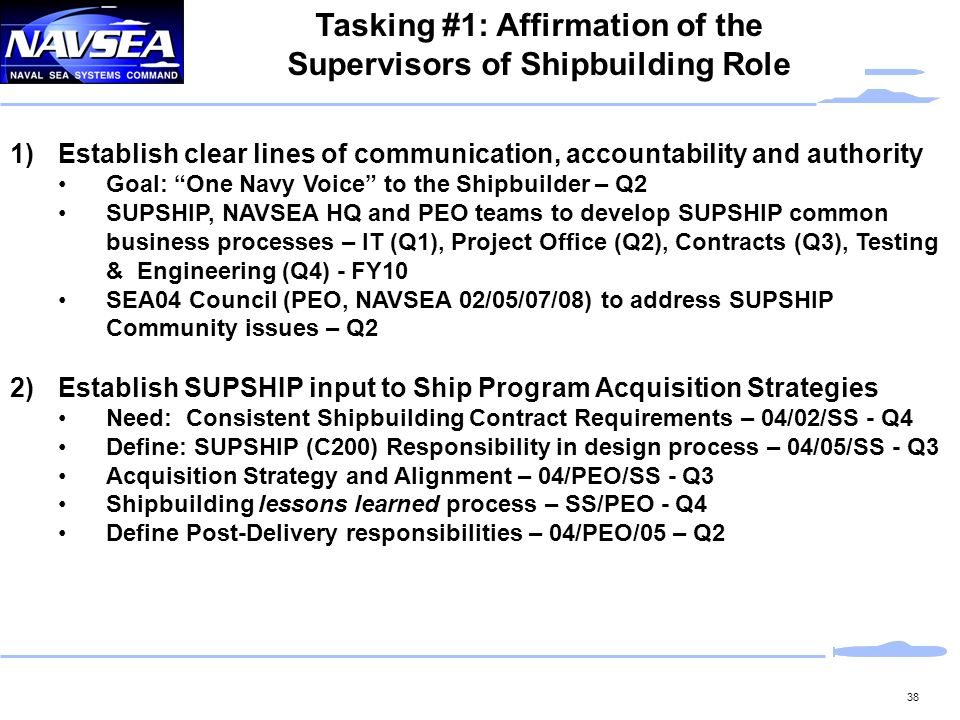 38 1)Establish clear lines of communication, accountability and authority Goal: One Navy Voice to the Shipbuilder – Q2 SUPSHIP, NAVSEA HQ and PEO teams to develop SUPSHIP common business processes – IT (Q1), Project Office (Q2), Contracts (Q3), Testing & Engineering (Q4) - FY10 SEA04 Council (PEO, NAVSEA 02/05/07/08) to address SUPSHIP Community issues – Q2 2)Establish SUPSHIP input to Ship Program Acquisition Strategies Need: Consistent Shipbuilding Contract Requirements – 04/02/SS - Q4 Define: SUPSHIP (C200) Responsibility in design process – 04/05/SS - Q3 Acquisition Strategy and Alignment – 04/PEO/SS - Q3 Shipbuilding lessons learned process – SS/PEO - Q4 Define Post-Delivery responsibilities – 04/PEO/05 – Q2 Tasking #1: Affirmation of the Supervisors of Shipbuilding Role