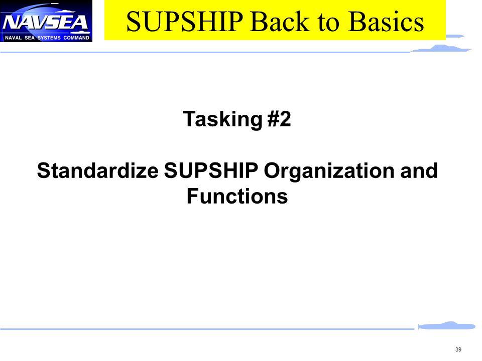 39 Tasking #2 Standardize SUPSHIP Organization and Functions SUPSHIP Back to Basics
