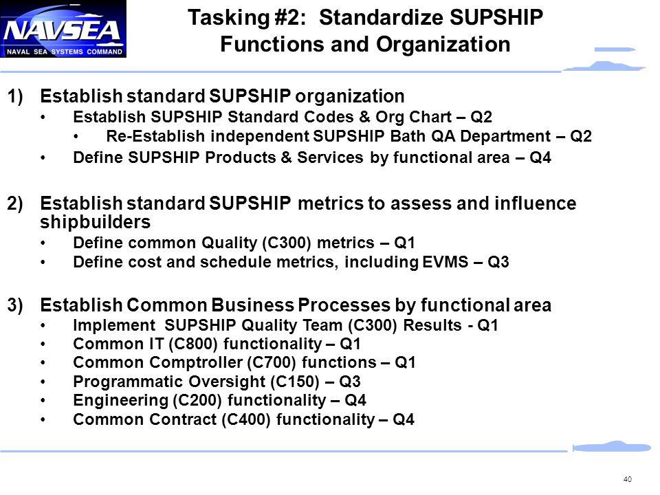 40 1)Establish standard SUPSHIP organization Establish SUPSHIP Standard Codes & Org Chart – Q2 Re-Establish independent SUPSHIP Bath QA Department – Q2 Define SUPSHIP Products & Services by functional area – Q4 2)Establish standard SUPSHIP metrics to assess and influence shipbuilders Define common Quality (C300) metrics – Q1 Define cost and schedule metrics, including EVMS – Q3 3)Establish Common Business Processes by functional area Implement SUPSHIP Quality Team (C300) Results - Q1 Common IT (C800) functionality – Q1 Common Comptroller (C700) functions – Q1 Programmatic Oversight (C150) – Q3 Engineering (C200) functionality – Q4 Common Contract (C400) functionality – Q4 Tasking #2: Standardize SUPSHIP Functions and Organization