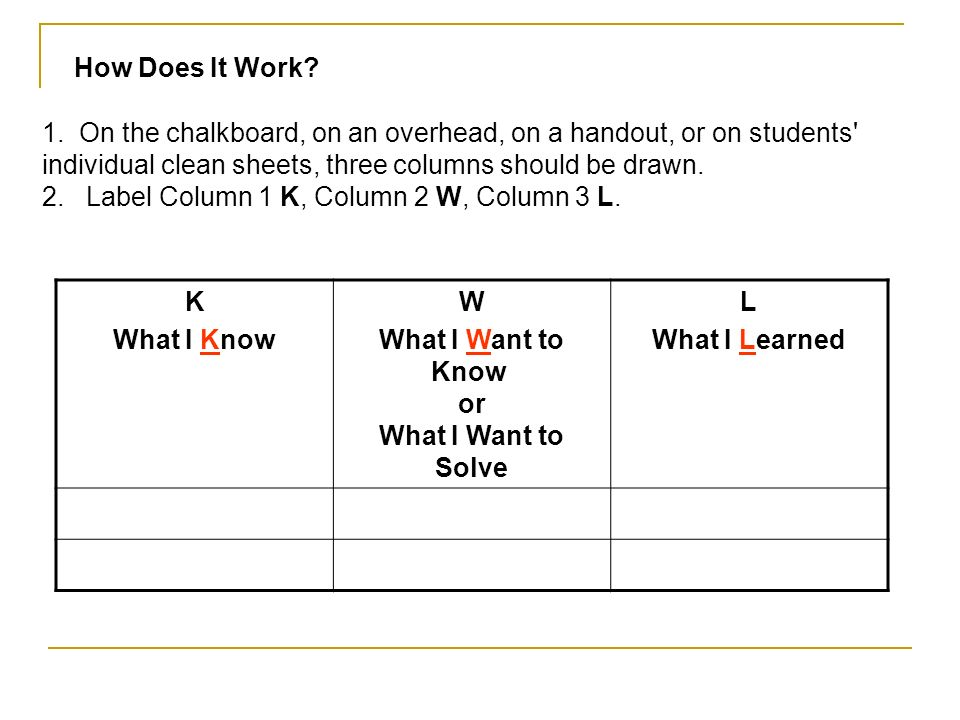 How Does It Work? 1. On the chalkboard, on an overhead, on a handout, or on students' individual clean sheets, three columns should be drawn. 2. Label