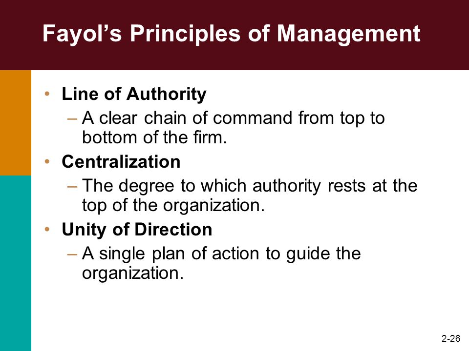 2-26 Fayols Principles of Management Line of Authority –A clear chain of command from top to bottom of the firm. Centralization –The degree to which a