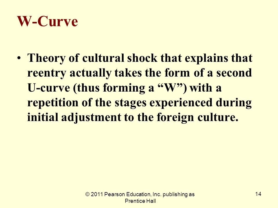 © 2011 Pearson Education, Inc. publishing as Prentice Hall 14 W-Curve Theory of cultural shock that explains that reentry actually takes the form of a