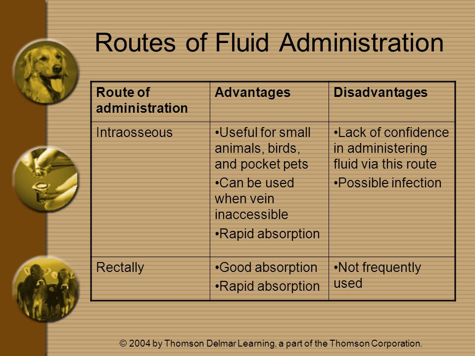 © 2004 by Thomson Delmar Learning, a part of the Thomson Corporation. Routes of Fluid Administration Route of administration AdvantagesDisadvantages I