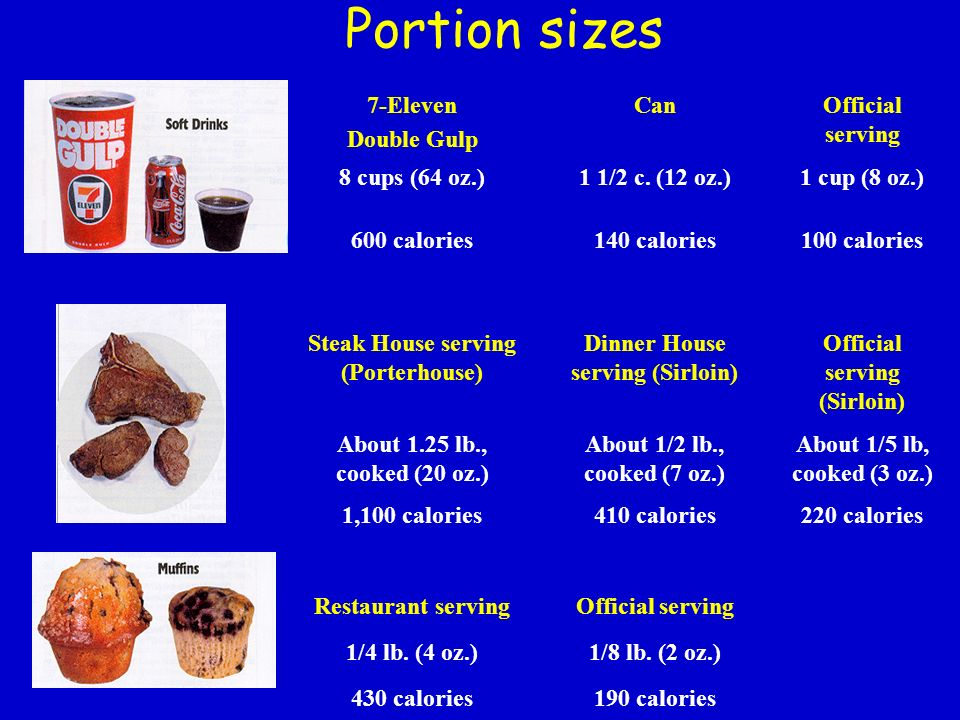Portion sizes 7-Eleven Double Gulp CanOfficial serving 8 cups (64 oz.)1 1/2 c.