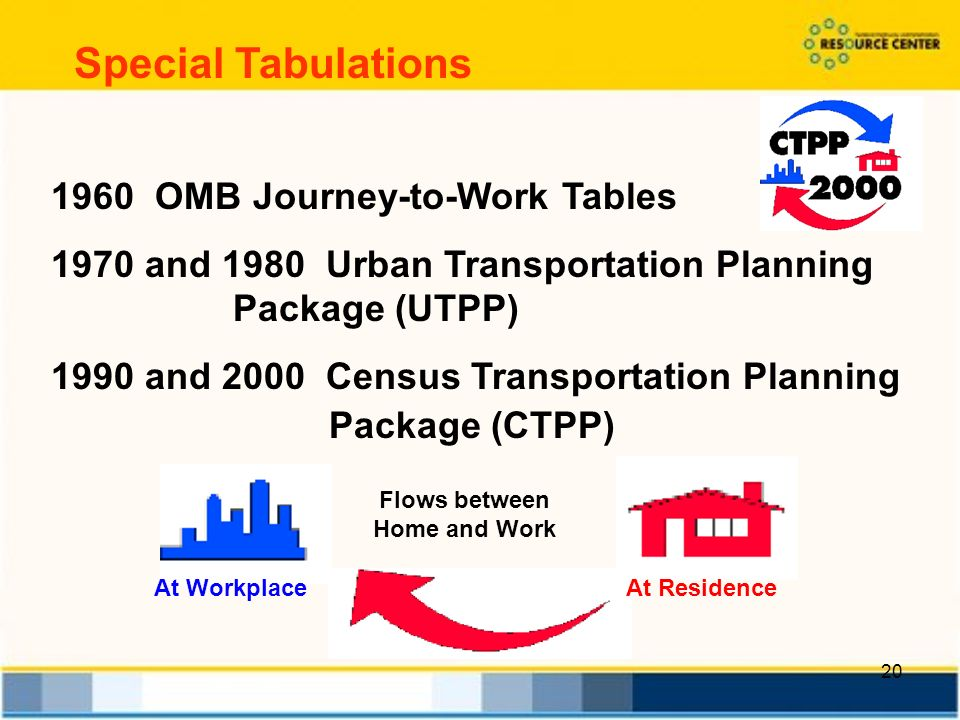 20 Special Tabulations 1960 OMB Journey-to-Work Tables 1970 and 1980 Urban Transportation Planning Package (UTPP) 1990 and 2000 Census Transportation Planning Package (CTPP) At ResidenceAt Workplace Flows between Home and Work