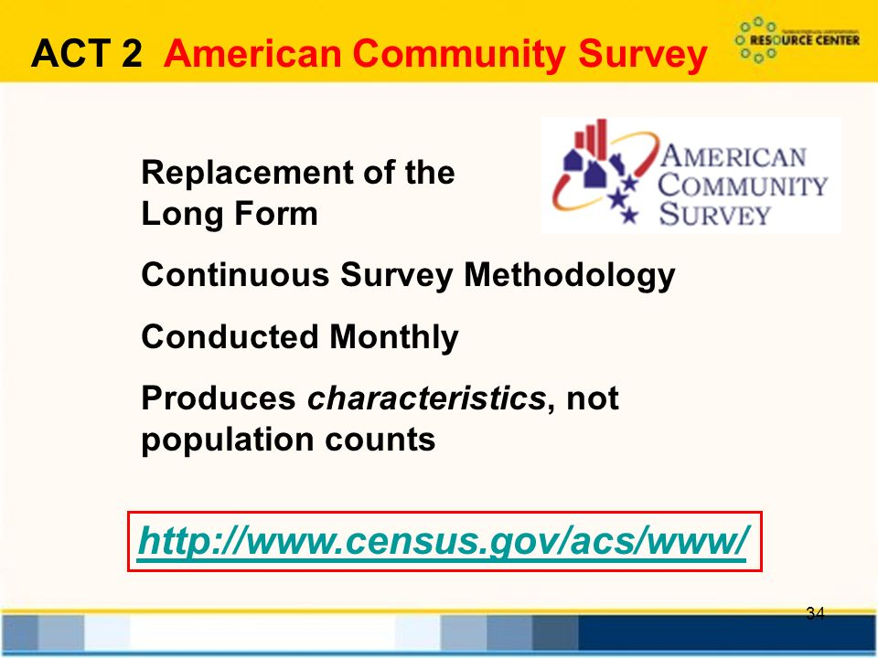 34 Replacement of the Long Form Continuous Survey Methodology Conducted Monthly Produces characteristics, not population counts   ACT 2 American Community Survey