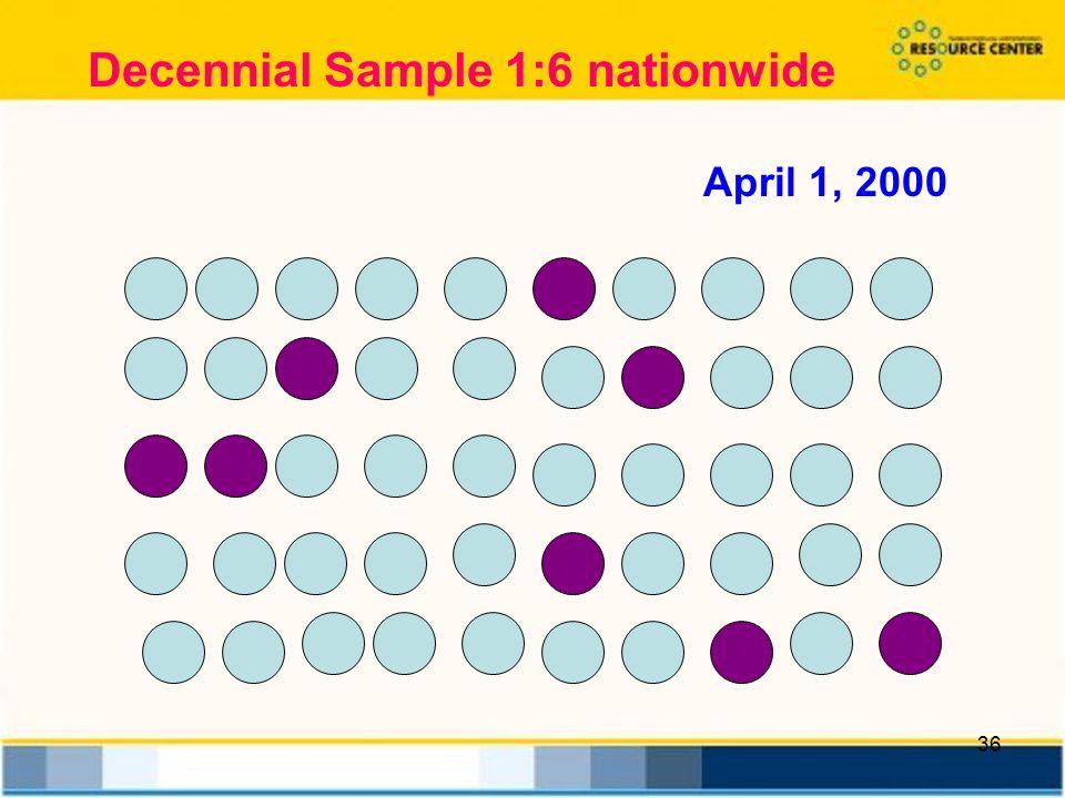 36 Decennial Sample 1:6 nationwide April 1, 2000