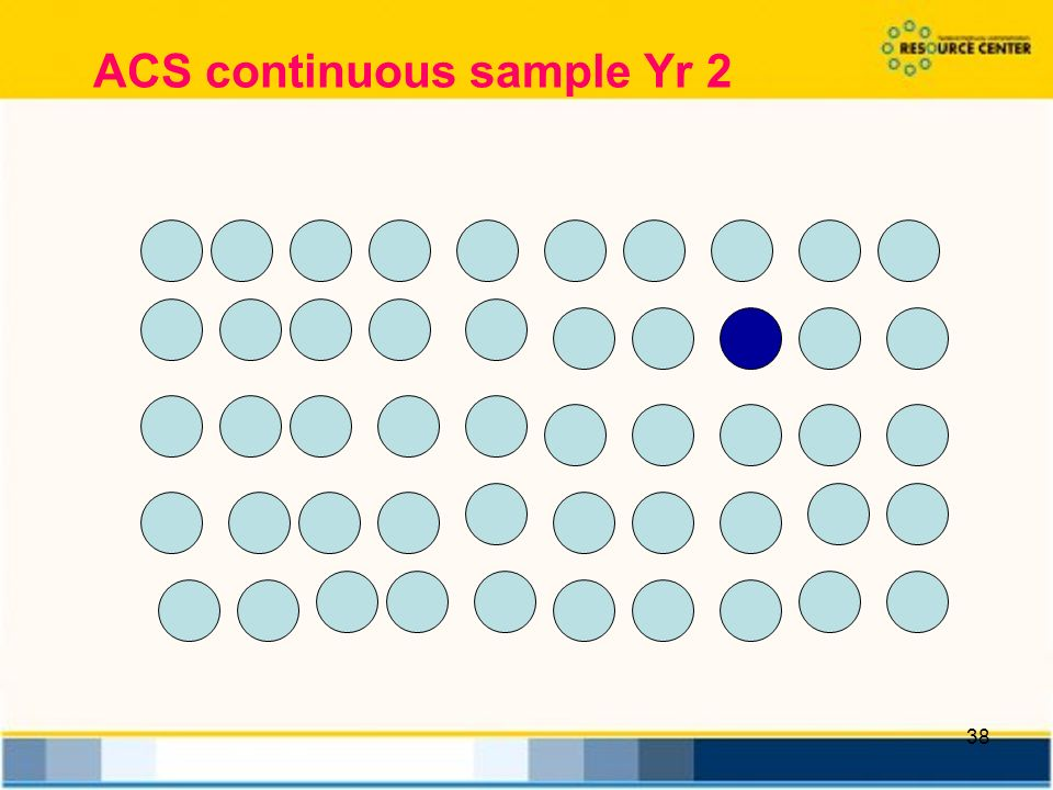 38 ACS continuous sample Yr 2