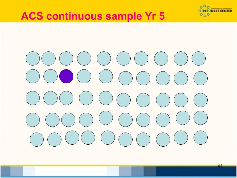 41 ACS continuous sample Yr 5