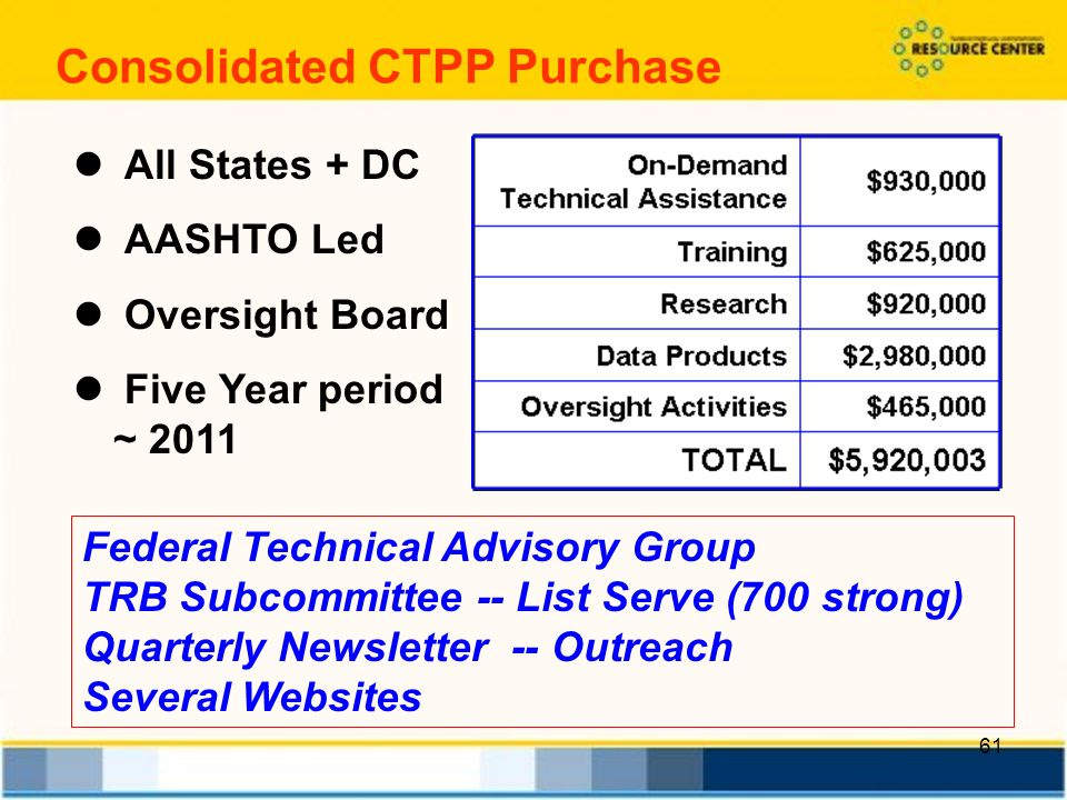 61 All States + DC AASHTO Led Oversight Board Five Year period ~ 2011 Consolidated CTPP Purchase Federal Technical Advisory Group TRB Subcommittee -- List Serve (700 strong) Quarterly Newsletter -- Outreach Several Websites