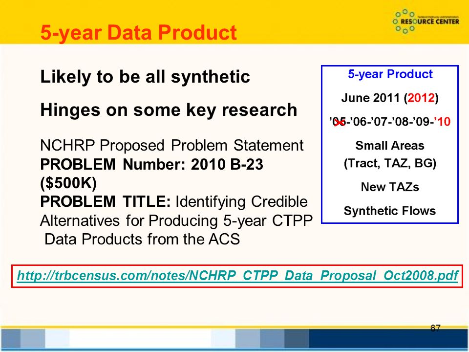 67 5-year Data Product Likely to be all synthetic Hinges on some key research X NCHRP Proposed Problem Statement PROBLEM Number: 2010 B-23 ($500K) PROBLEM TITLE: Identifying Credible Alternatives for Producing 5-year CTPP Data Products from the ACS