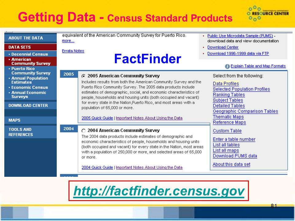 81 Getting Data - Census Standard Products FactFinder