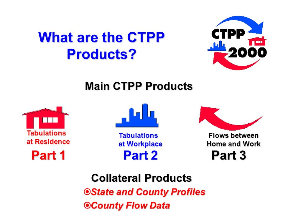 What are the CTPP Products? Tabulations at Residence Tabulations at Workplace Flows between Home and Work Main CTPP Products Collateral Products State