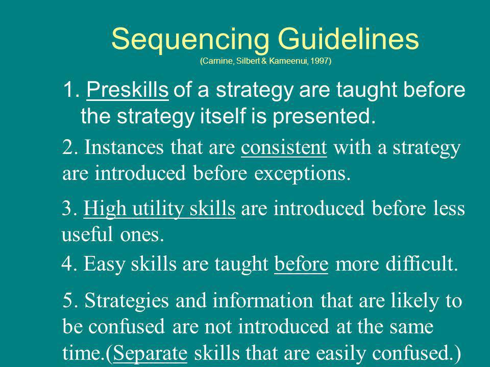 Sequencing Guidelines (Carnine, Silbert & Kameenui, 1997) 1. Preskills of a strategy are taught before the strategy itself is presented. 2. Instances