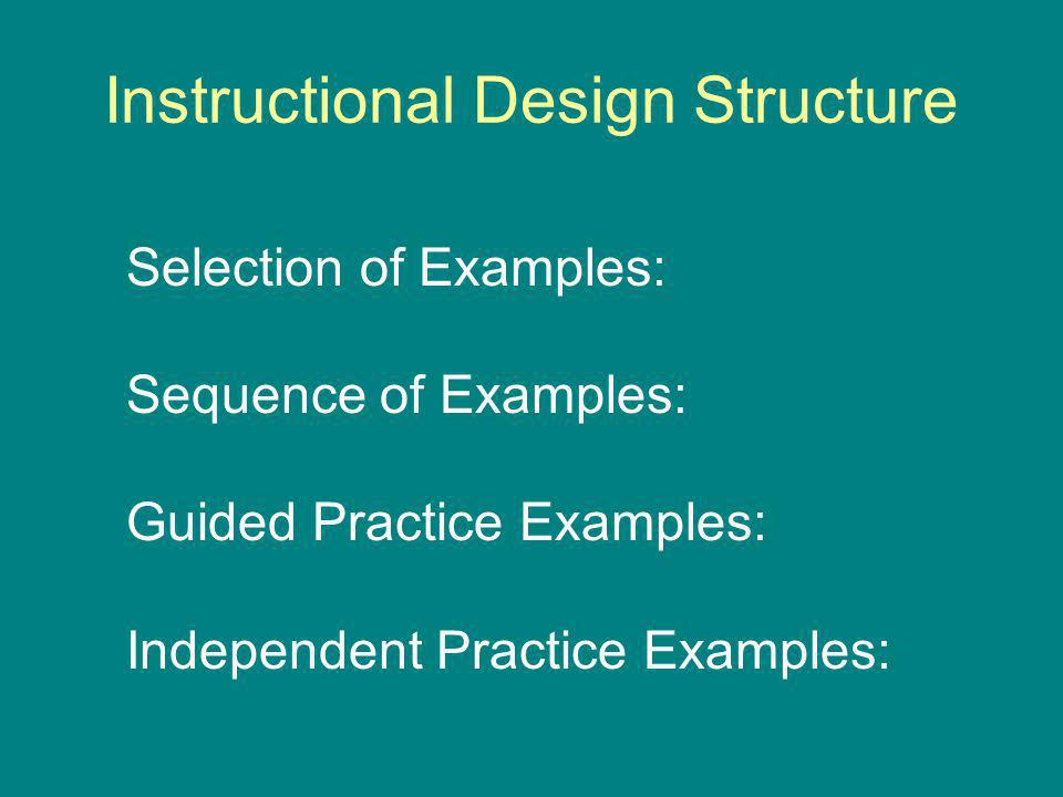 Instructional Design Structure Selection of Examples: Sequence of Examples: Guided Practice Examples: Independent Practice Examples: