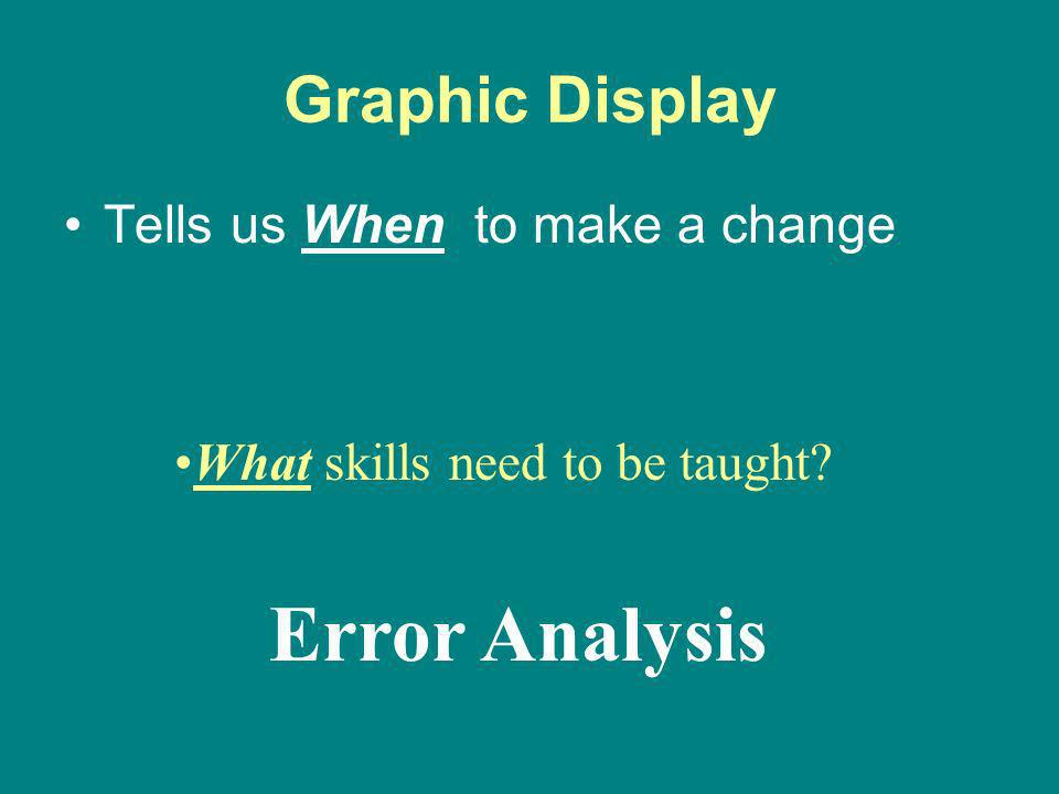 Graphic Display Tells us When to make a change Error Analysis What skills need to be taught?