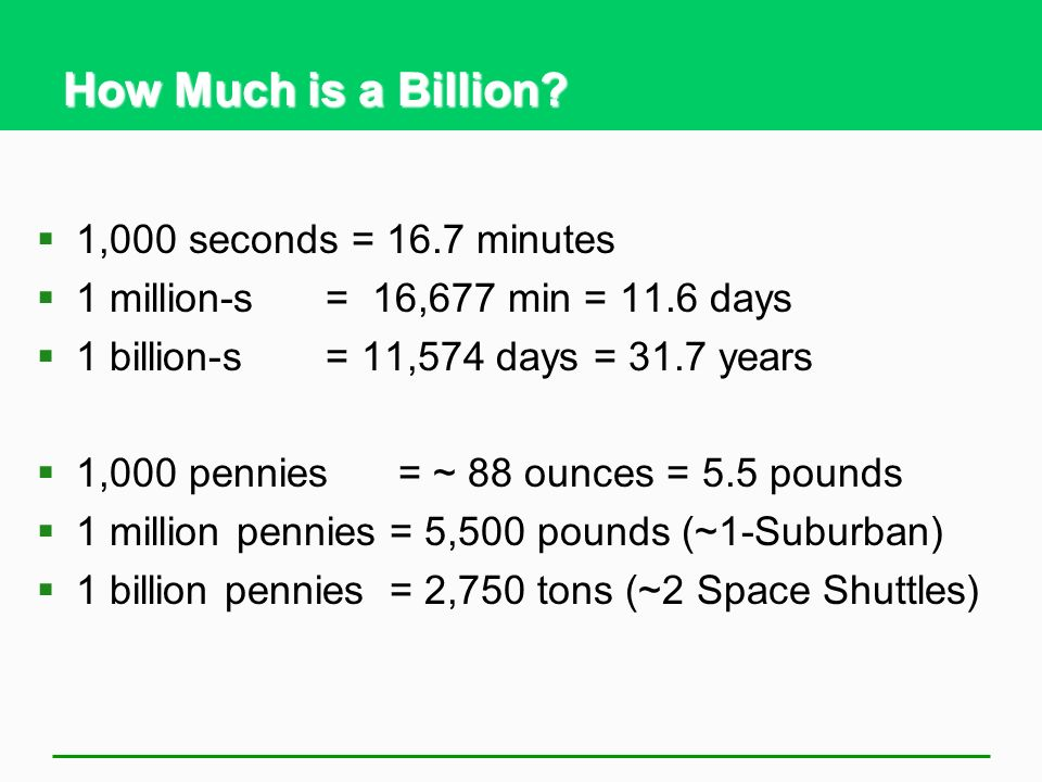 How Much is a Billion? 1,000 seconds = 16.7 minutes 1 million-s = 16,677 min = 11.6 days 1 billion-s = 11,574 days = 31.7 years 1,000 pennies = ~ 88 o
