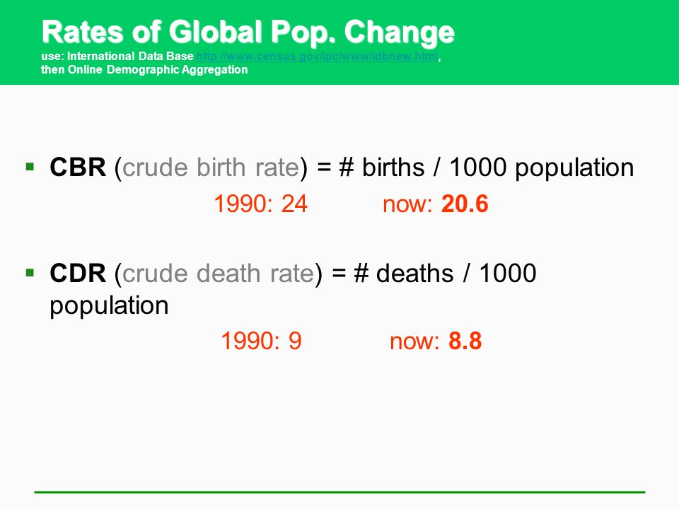 Rates of Global Pop. Change Rates of Global Pop. Change use: International Data Base http://www.census.gov/ipc/www/idbnew.html, then Online Demographi