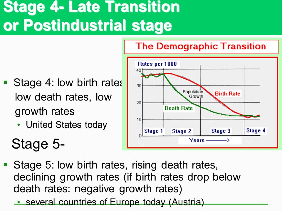 Stage 4- Late Transition or Postindustrial stage Stage 4: low birth rates, low death rates, low growth rates United States today Stage 5: low birth ra