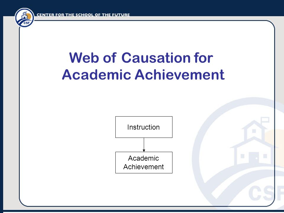 Web of Causation for Academic Achievement Instruction Academic Achievement